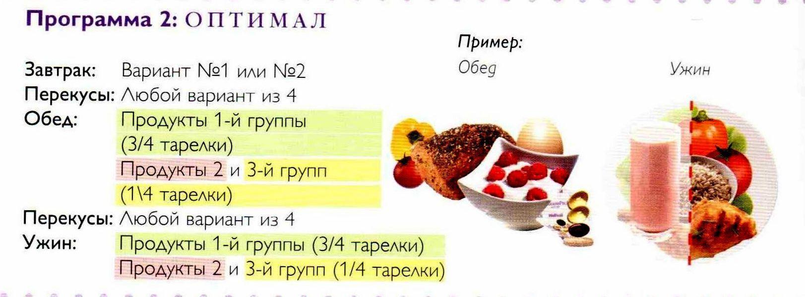 Примерный рацион питания для похудения